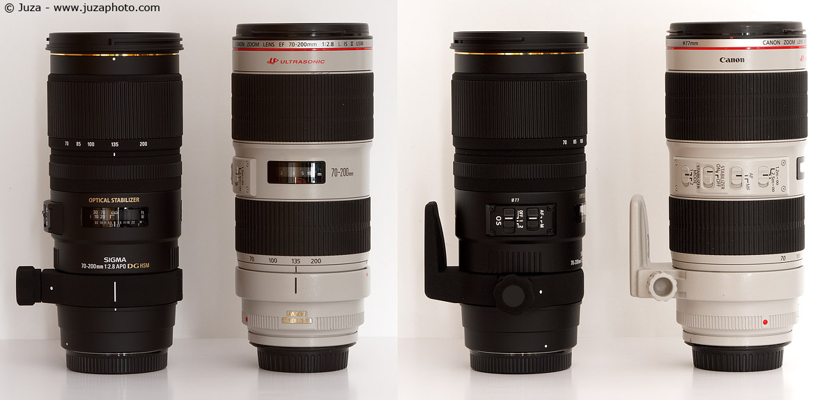 Sigma 70-200 f/2.8 OS HSM Review [JuzaPhoto]